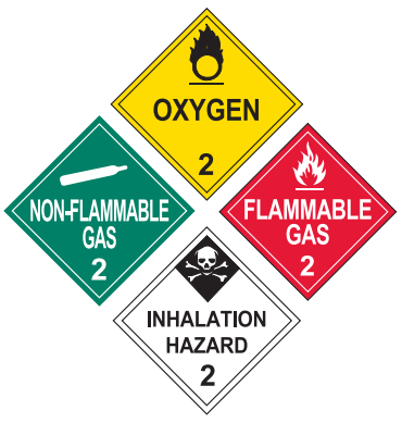 chemicals signs
